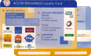 Информационная карта—Accor Mouvango